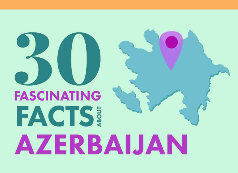 30 fascinating fun facts about Azerbaijan
