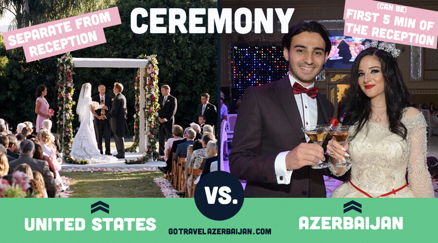 Traditional Azerbaijani Wedding ceremony compared to traditional united states wedding ceremony