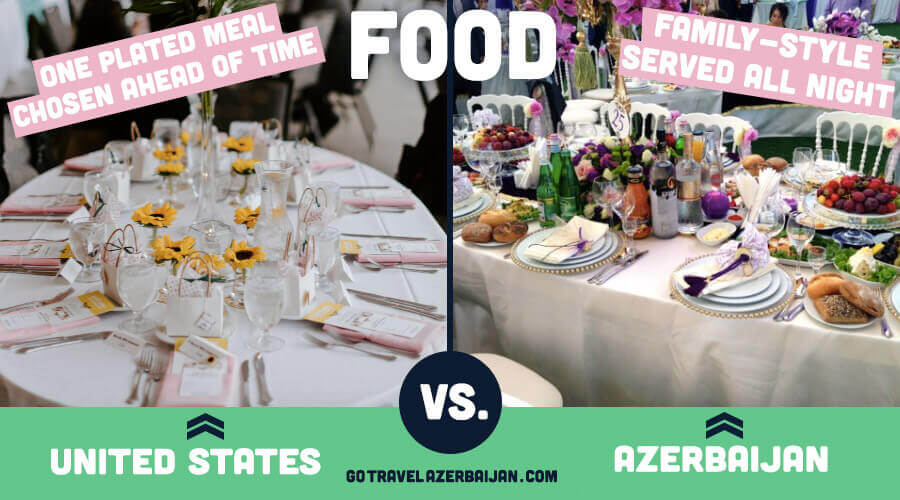 Traditional Azerbaijani wedding food compared to traditional united states wedding food